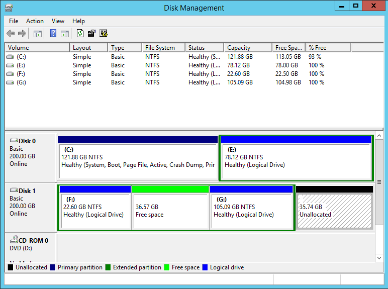 Disk Management interface with free space